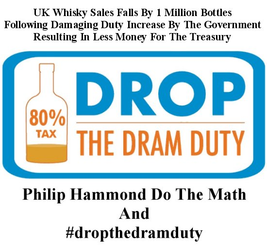 Support the Scotch Whisky Associations #dropthedramduty campaign